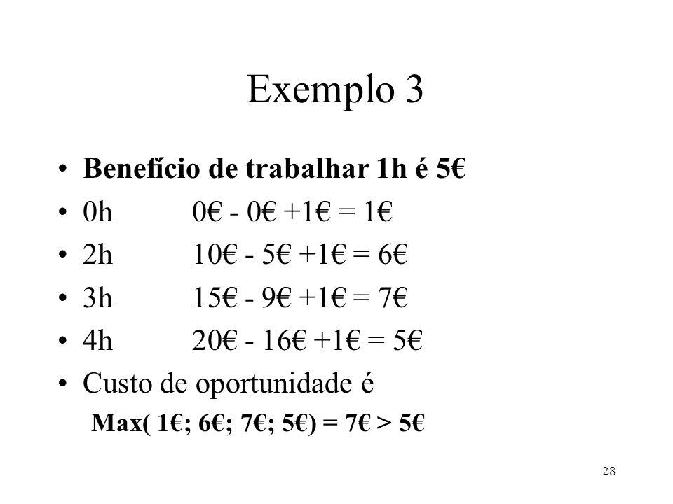 28 Exemplo 3 Benefício de trabalhar 1h é 5 0h0 - 0 +1 = 1 2h10 - 5 +1 = 6 3h15 - 9 +1 = 7 4h20 - 16 +1 = 5 Custo de oportunidade é Max( 1; 6; 7; 5) =