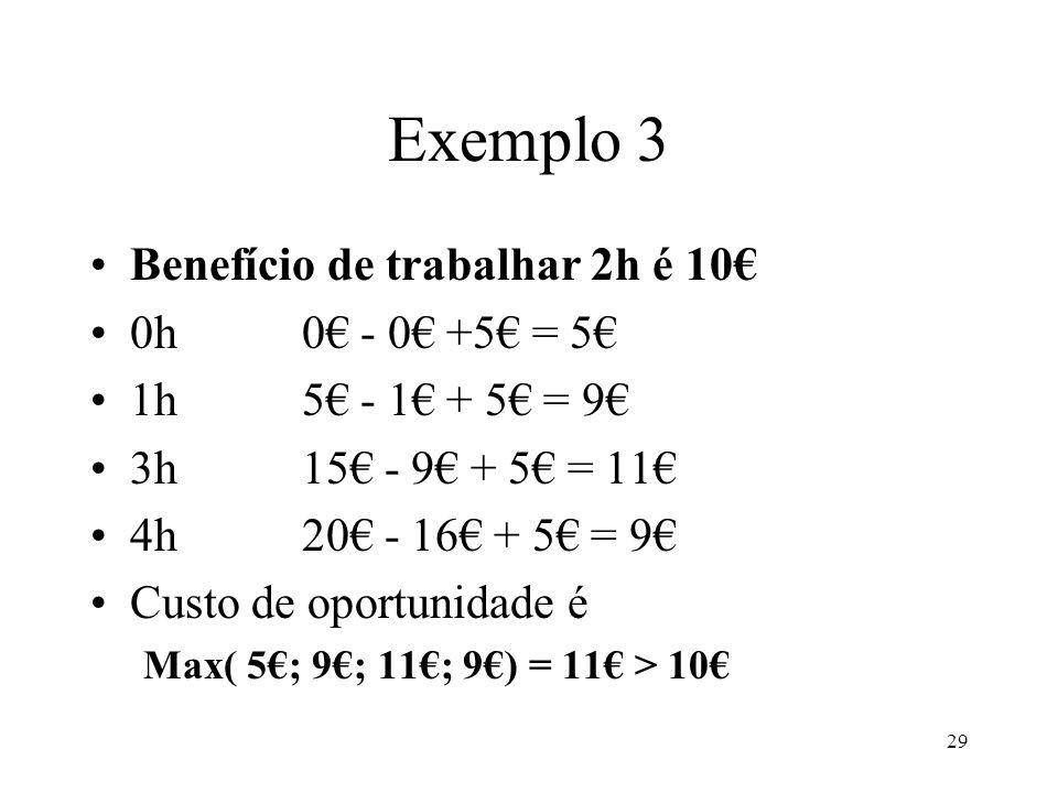 29 Exemplo 3 Benefício de trabalhar 2h é 10 0h0 - 0 +5 = 5 1h5 - 1 + 5 = 9 3h15 - 9 + 5 = 11 4h20 - 16 + 5 = 9 Custo de oportunidade é Max( 5; 9; 11;