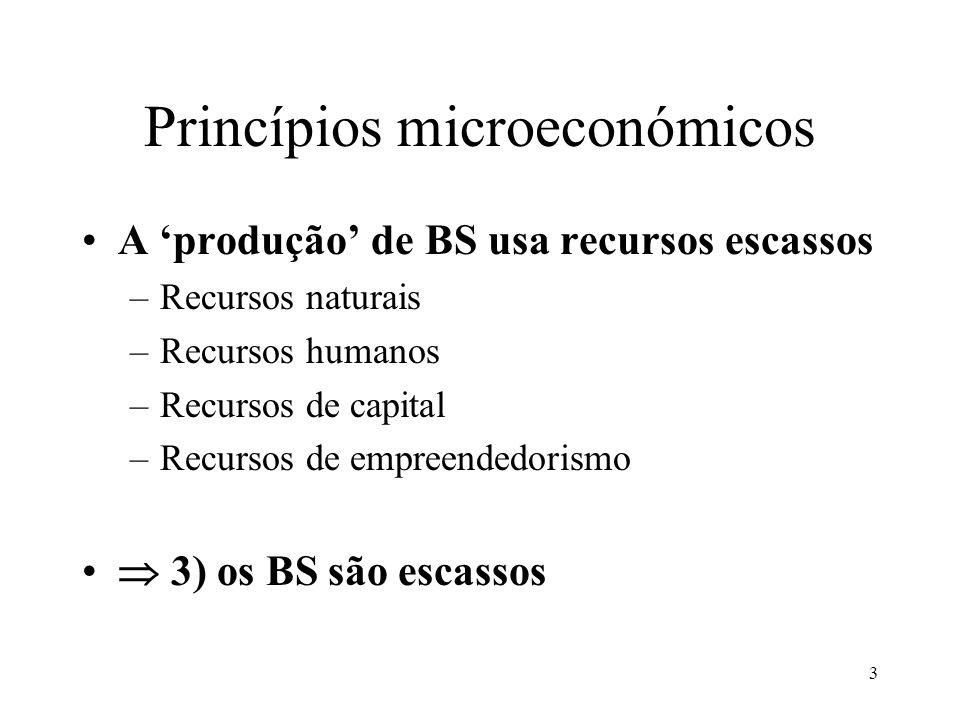 3 Princípios microeconómicos A produção de BS usa recursos escassos –Recursos naturais –Recursos humanos –Recursos de capital –Recursos de empreendedo