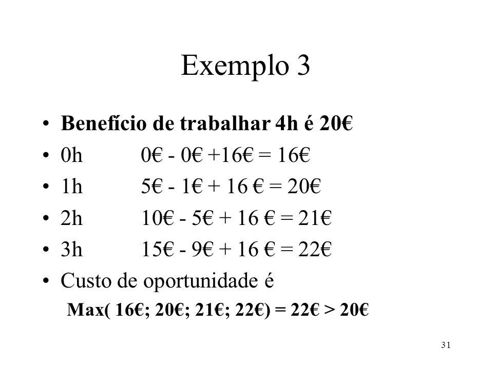 31 Exemplo 3 Benefício de trabalhar 4h é 20 0h0 - 0 +16 = 16 1h5 - 1 + 16 = 20 2h10 - 5 + 16 = 21 3h15 - 9 + 16 = 22 Custo de oportunidade é Max( 16;