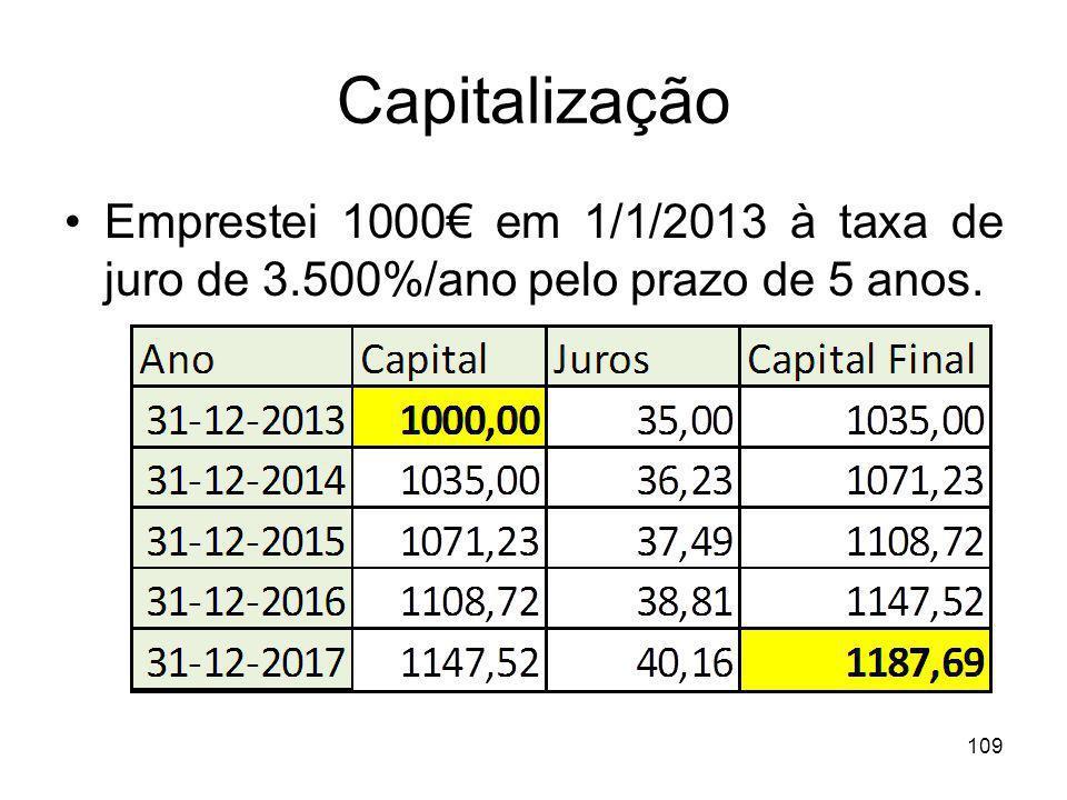 109 Capitalização Emprestei 1000 em 1/1/2013 à taxa de juro de 3.500%/ano pelo prazo de 5 anos.