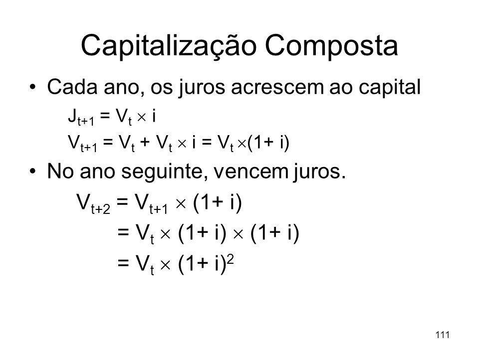111 Capitalização Composta Cada ano, os juros acrescem ao capital J t+1 = V t i V t+1 = V t + V t i = V t (1+ i) No ano seguinte, vencem juros. V t+2