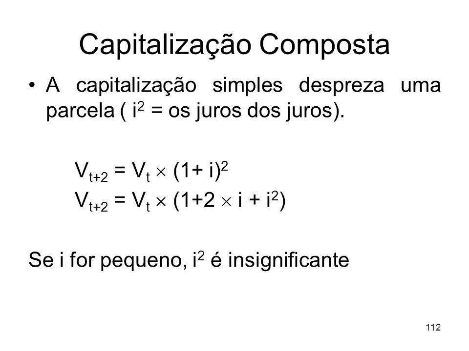 112 Capitalização Composta A capitalização simples despreza uma parcela ( i 2 = os juros dos juros). V t+2 = V t (1+ i) 2 V t+2 = V t (1+2 i + i 2 ) S