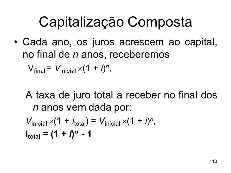 113 Capitalização Composta Cada ano, os juros acrescem ao capital, no final de n anos, receberemos V final = V inicial (1 + i) n, A taxa de juro total