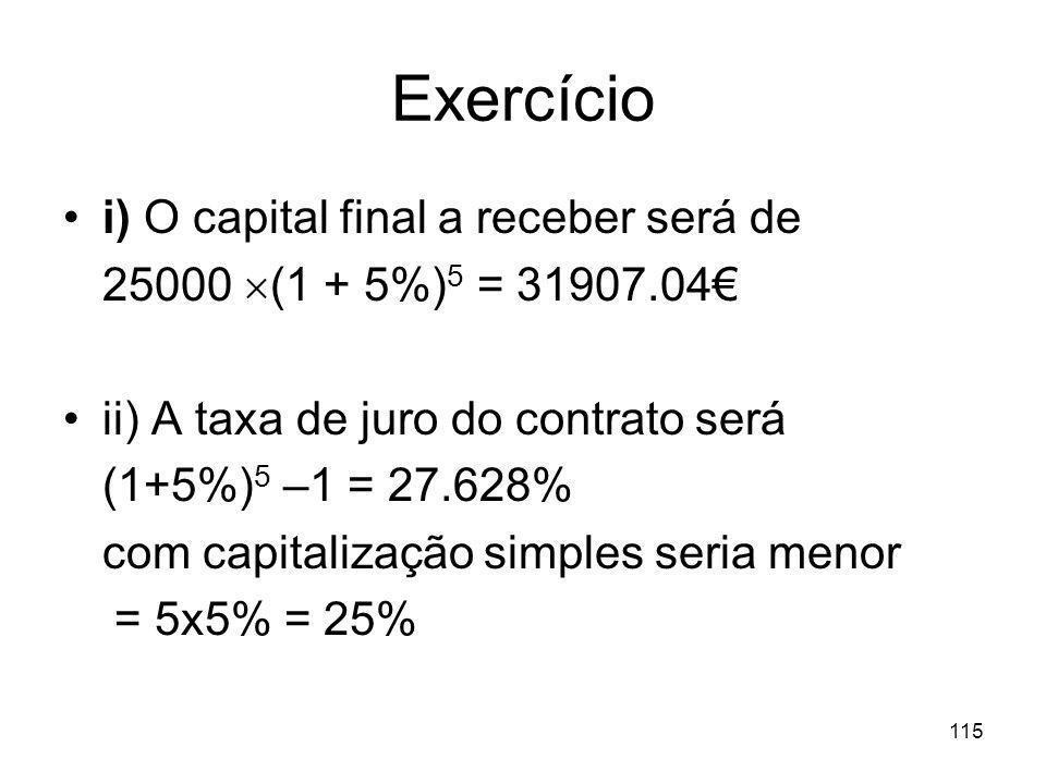 115 Exercício i) O capital final a receber será de 25000 (1 + 5%) 5 = 31907.04 ii) A taxa de juro do contrato será (1+5%) 5 –1 = 27.628% com capitaliz