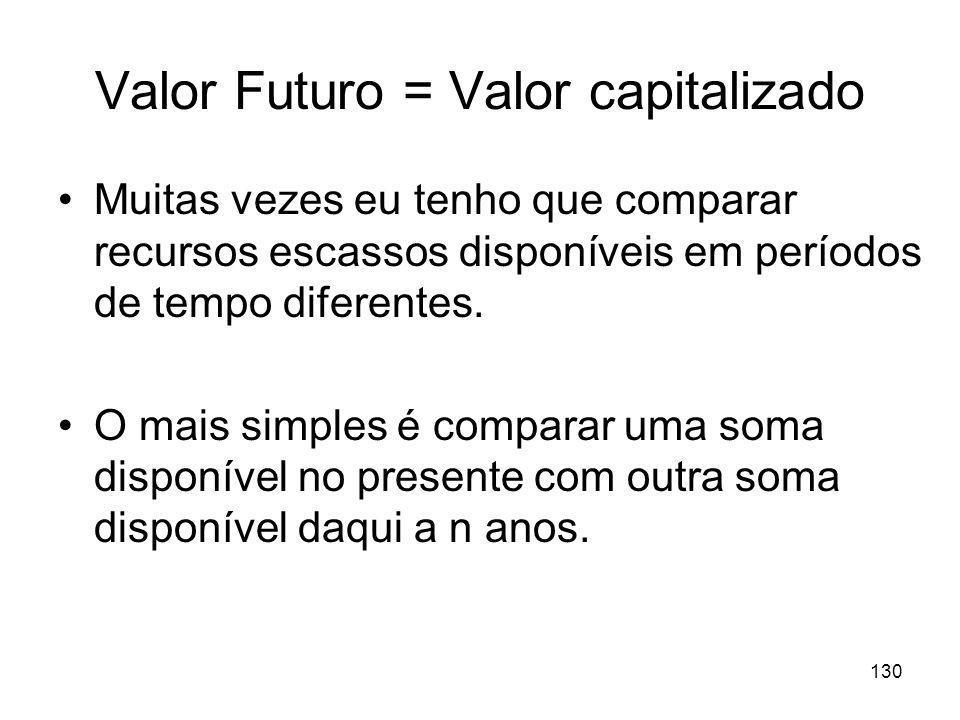 130 Valor Futuro = Valor capitalizado Muitas vezes eu tenho que comparar recursos escassos disponíveis em períodos de tempo diferentes. O mais simples