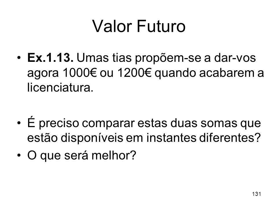 131 Valor Futuro Ex.1.13. Umas tias propõem-se a dar-vos agora 1000 ou 1200 quando acabarem a licenciatura. É preciso comparar estas duas somas que es