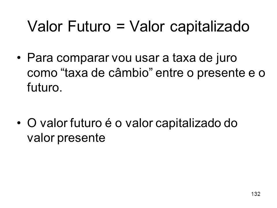 132 Valor Futuro = Valor capitalizado Para comparar vou usar a taxa de juro como taxa de câmbio entre o presente e o futuro. O valor futuro é o valor