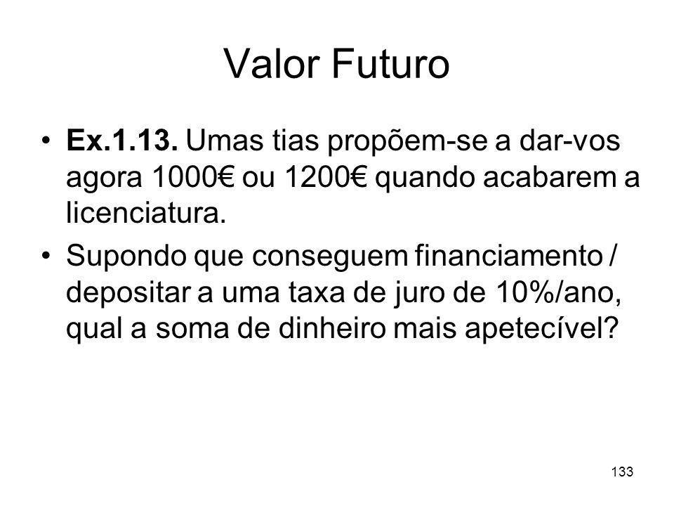 133 Valor Futuro Ex.1.13. Umas tias propõem-se a dar-vos agora 1000 ou 1200 quando acabarem a licenciatura. Supondo que conseguem financiamento / depo