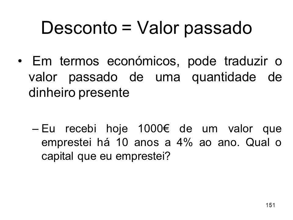 151 Desconto = Valor passado Em termos económicos, pode traduzir o valor passado de uma quantidade de dinheiro presente –Eu recebi hoje 1000 de um val
