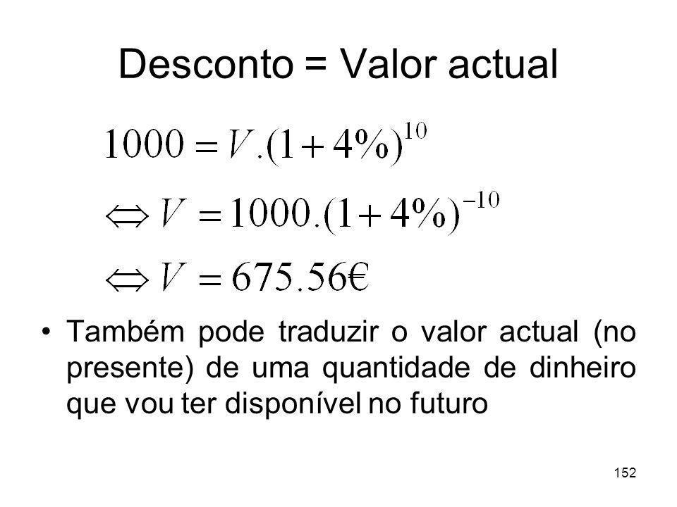 152 Desconto = Valor actual Também pode traduzir o valor actual (no presente) de uma quantidade de dinheiro que vou ter disponível no futuro