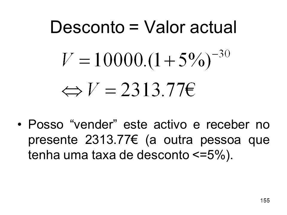 155 Desconto = Valor actual Posso vender este activo e receber no presente 2313.77 (a outra pessoa que tenha uma taxa de desconto <=5%).