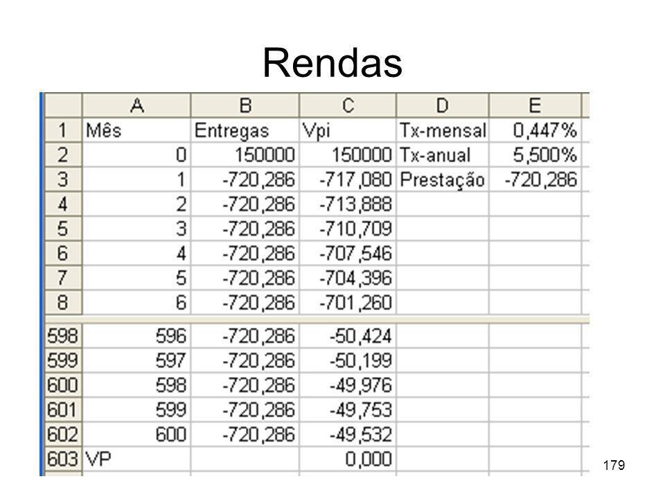 179 Rendas