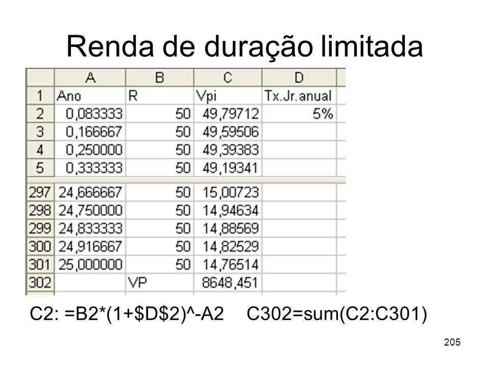 205 Renda de duração limitada C2: =B2*(1+$D$2)^-A2 C302=sum(C2:C301)