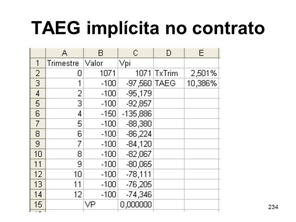 234 TAEG implícita no contrato
