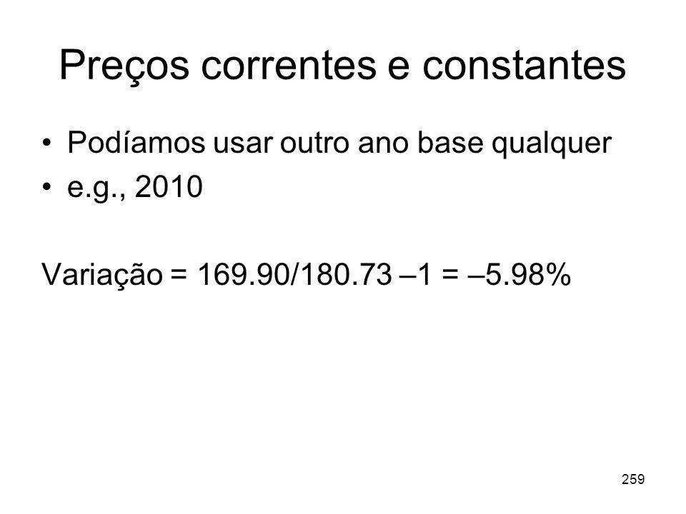 259 Preços correntes e constantes Podíamos usar outro ano base qualquer e.g., 2010 Variação = 169.90/180.73 –1 = –5.98%