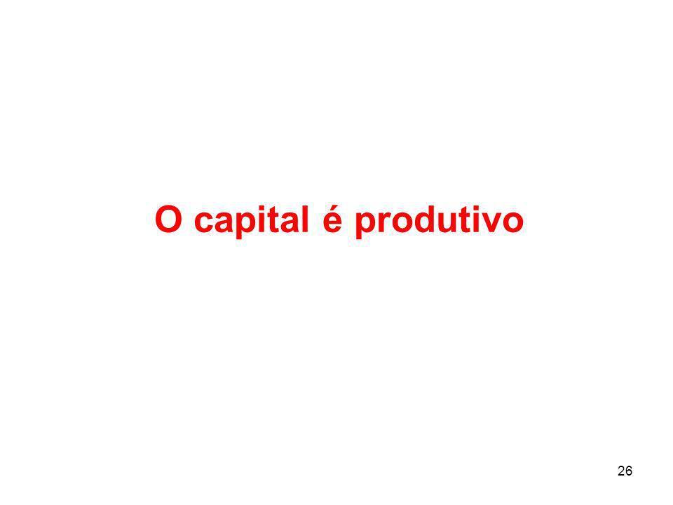 26 O capital é produtivo