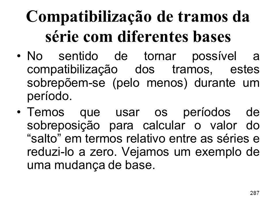 287 Compatibilização de tramos da série com diferentes bases No sentido de tornar possível a compatibilização dos tramos, estes sobrepõem-se (pelo men