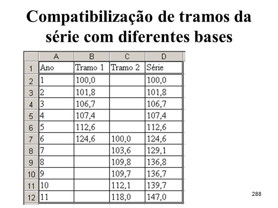 288 Compatibilização de tramos da série com diferentes bases