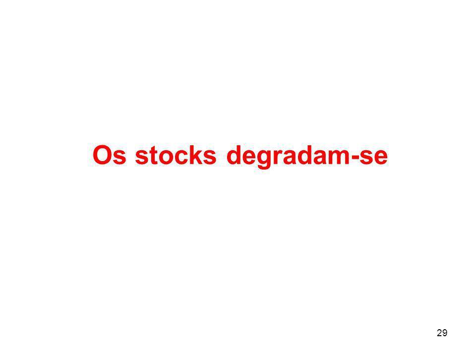 29 Os stocks degradam-se