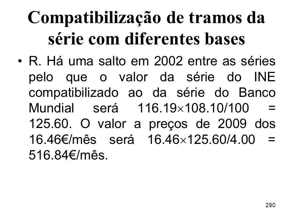 290 Compatibilização de tramos da série com diferentes bases R. Há uma salto em 2002 entre as séries pelo que o valor da série do INE compatibilizado