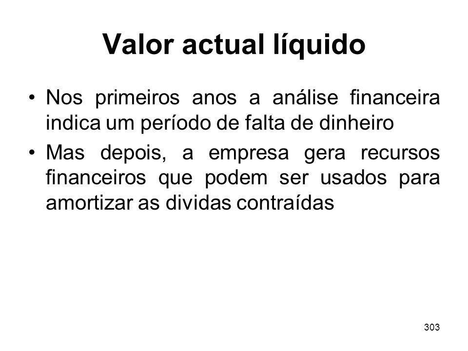 303 Valor actual líquido Nos primeiros anos a análise financeira indica um período de falta de dinheiro Mas depois, a empresa gera recursos financeiro