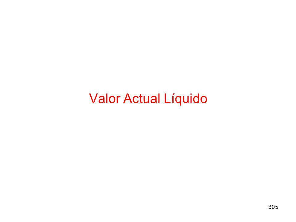 305 Valor Actual Líquido