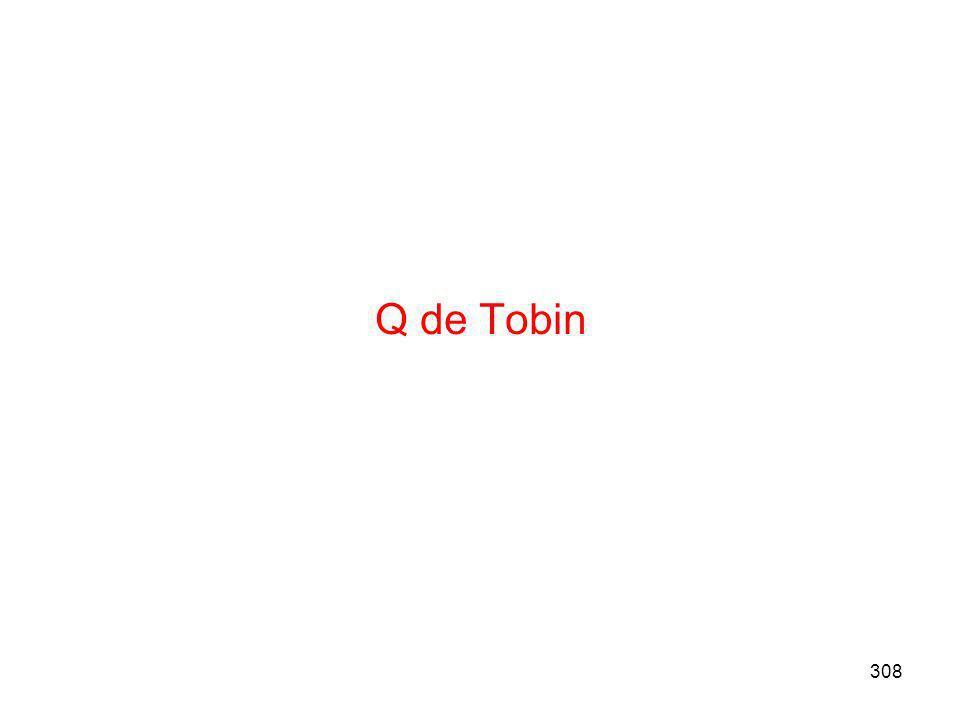 308 Q de Tobin