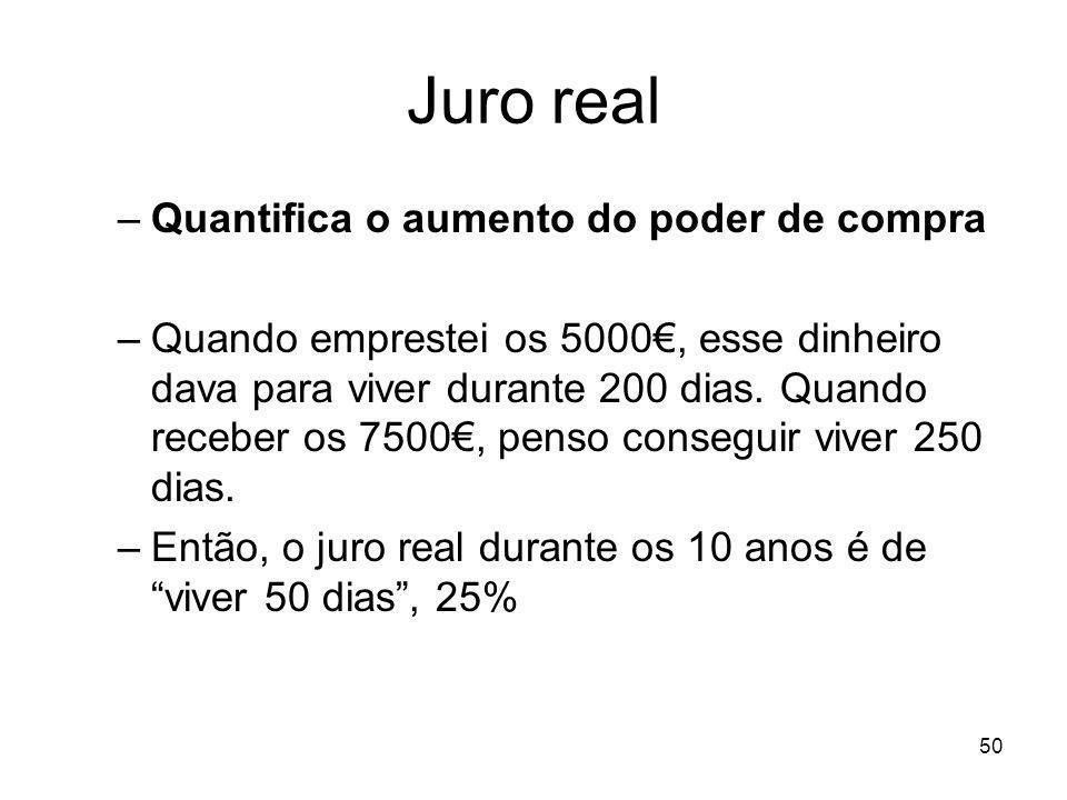 50 Juro real –Quantifica o aumento do poder de compra –Quando emprestei os 5000, esse dinheiro dava para viver durante 200 dias. Quando receber os 750