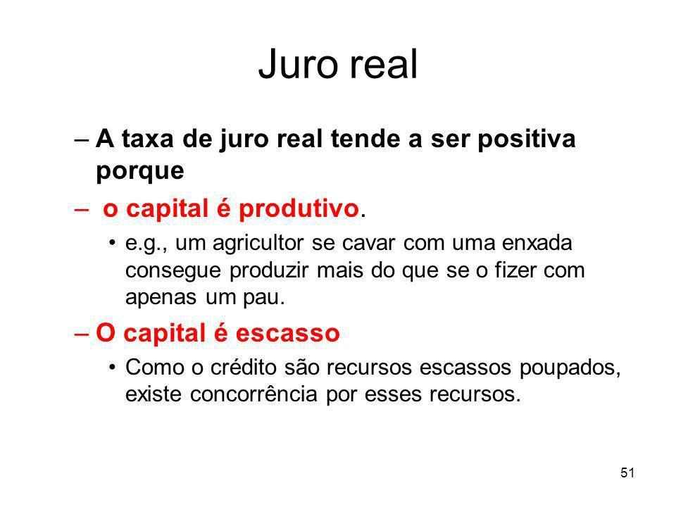 51 Juro real –A taxa de juro real tende a ser positiva porque – o capital é produtivo. e.g., um agricultor se cavar com uma enxada consegue produzir m
