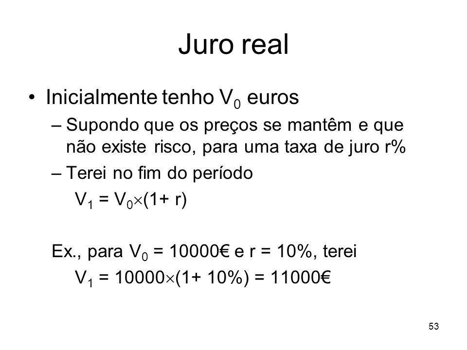 53 Juro real Inicialmente tenho V 0 euros –Supondo que os preços se mantêm e que não existe risco, para uma taxa de juro r% –Terei no fim do período V