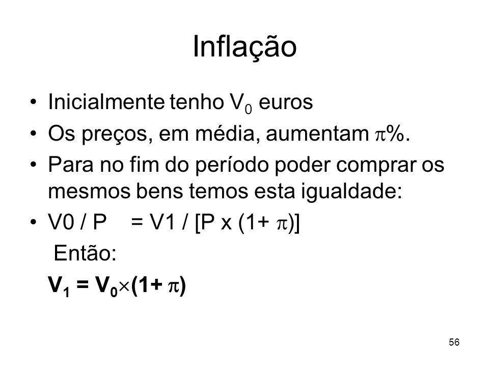56 Inflação Inicialmente tenho V 0 euros Os preços, em média, aumentam %. Para no fim do período poder comprar os mesmos bens temos esta igualdade: V0