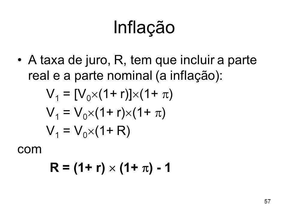 57 Inflação A taxa de juro, R, tem que incluir a parte real e a parte nominal (a inflação): V 1 = [V 0 (1+ r)] (1+ ) V 1 = V 0 (1+ r) (1+ ) V 1 = V 0