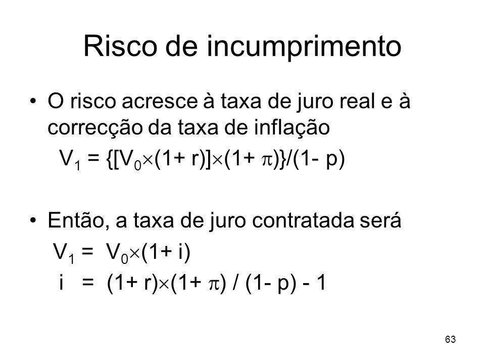 63 Risco de incumprimento O risco acresce à taxa de juro real e à correcção da taxa de inflação V 1 = {[V 0 (1+ r)] (1+ )}/(1- p) Então, a taxa de jur