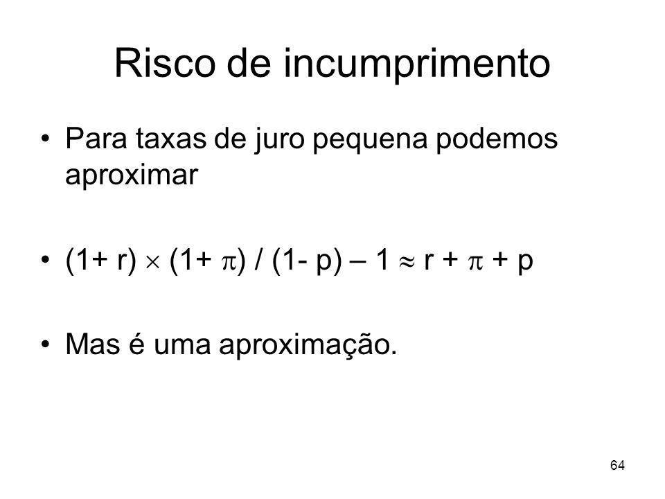 64 Risco de incumprimento Para taxas de juro pequena podemos aproximar (1+ r) (1+ ) / (1- p) – 1 r + + p Mas é uma aproximação.