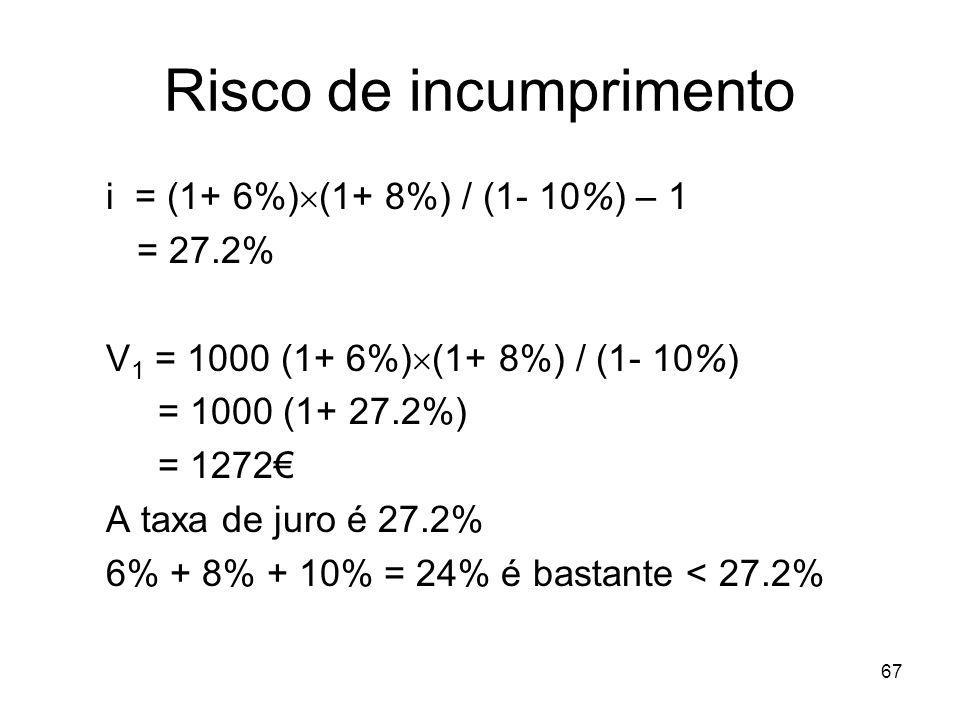 67 Risco de incumprimento i = (1+ 6%) (1+ 8%) / (1- 10%) – 1 = 27.2% V 1 = 1000 (1+ 6%) (1+ 8%) / (1- 10%) = 1000 (1+ 27.2%) = 1272 A taxa de juro é 2