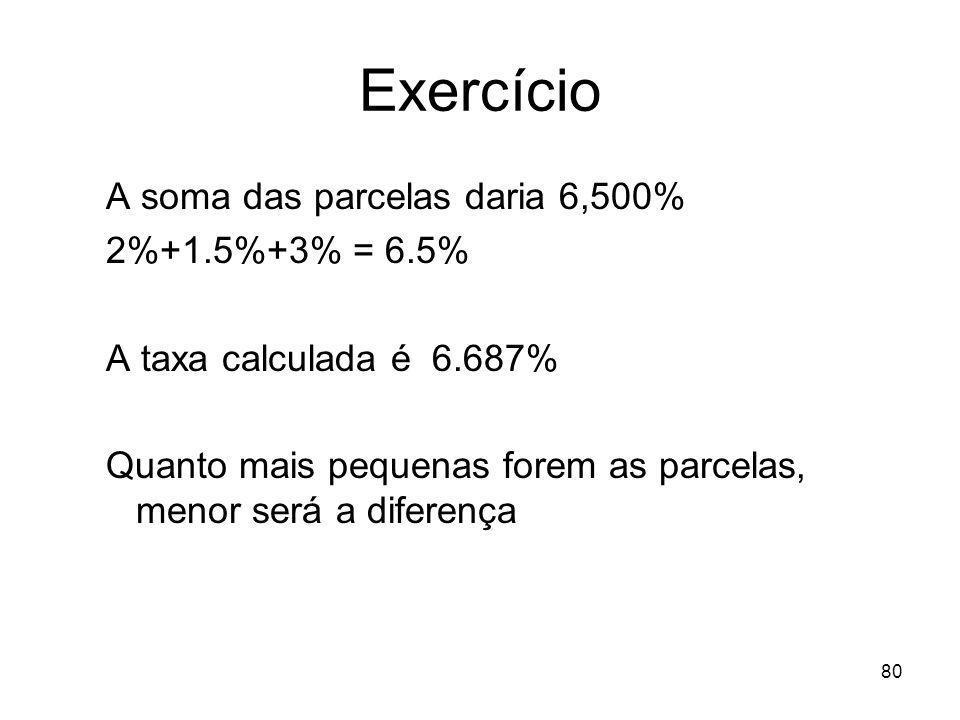 80 Exercício A soma das parcelas daria 6,500% 2%+1.5%+3% = 6.5% A taxa calculada é 6.687% Quanto mais pequenas forem as parcelas, menor será a diferen