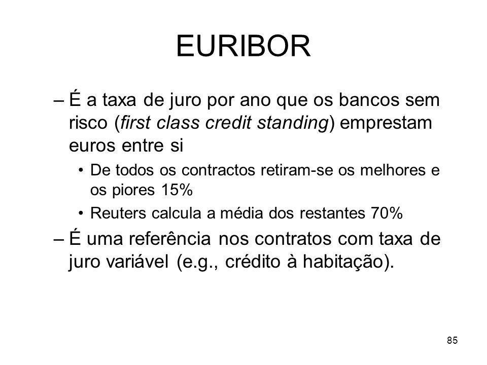 85 EURIBOR –É a taxa de juro por ano que os bancos sem risco (first class credit standing) emprestam euros entre si De todos os contractos retiram-se