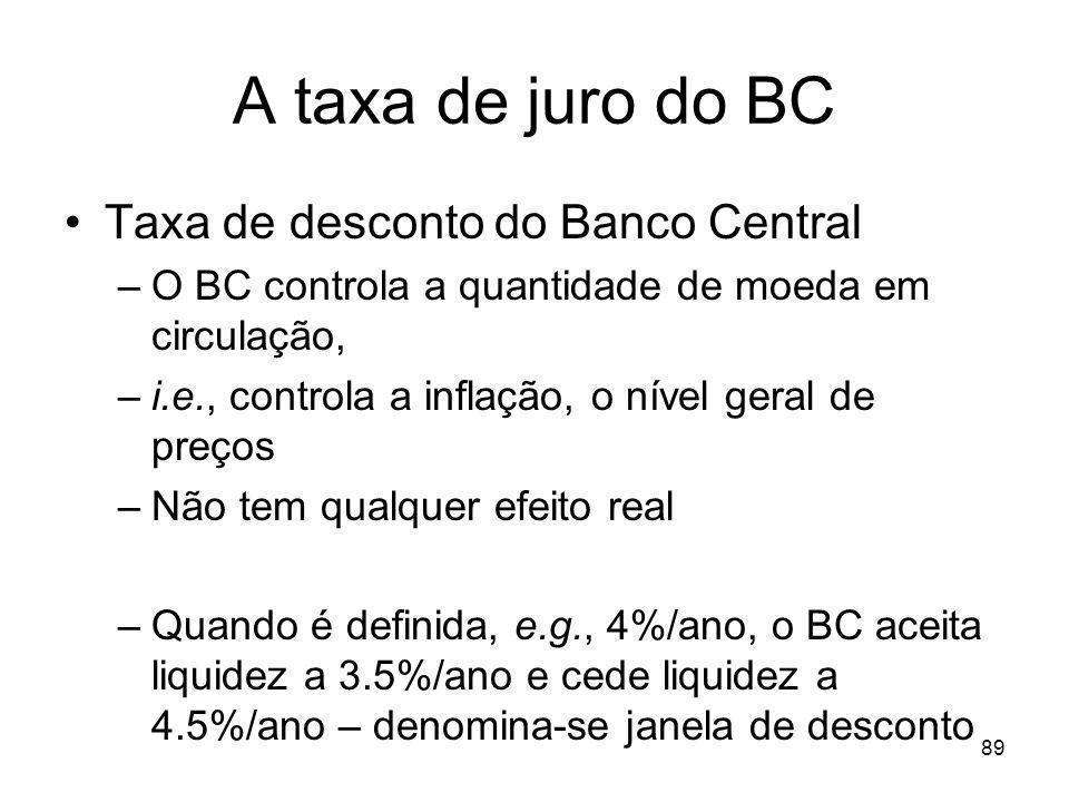 89 A taxa de juro do BC Taxa de desconto do Banco Central –O BC controla a quantidade de moeda em circulação, –i.e., controla a inflação, o nível gera