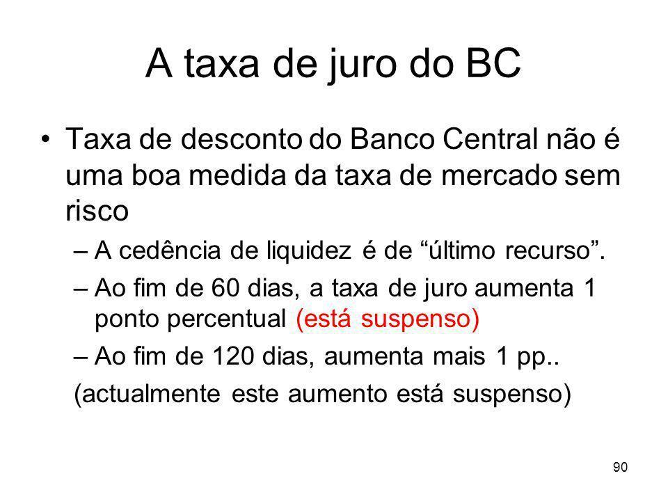 90 A taxa de juro do BC Taxa de desconto do Banco Central não é uma boa medida da taxa de mercado sem risco –A cedência de liquidez é de último recurs