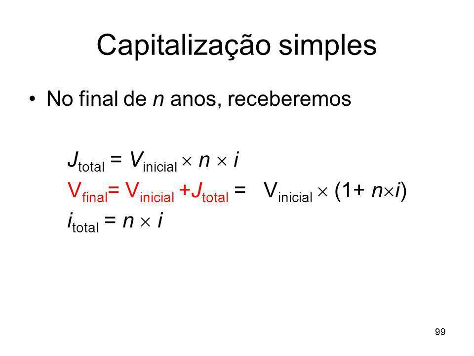 99 Capitalização simples No final de n anos, receberemos J total = V inicial n i V final = V inicial +J total = V inicial (1+ n i) i total = n i