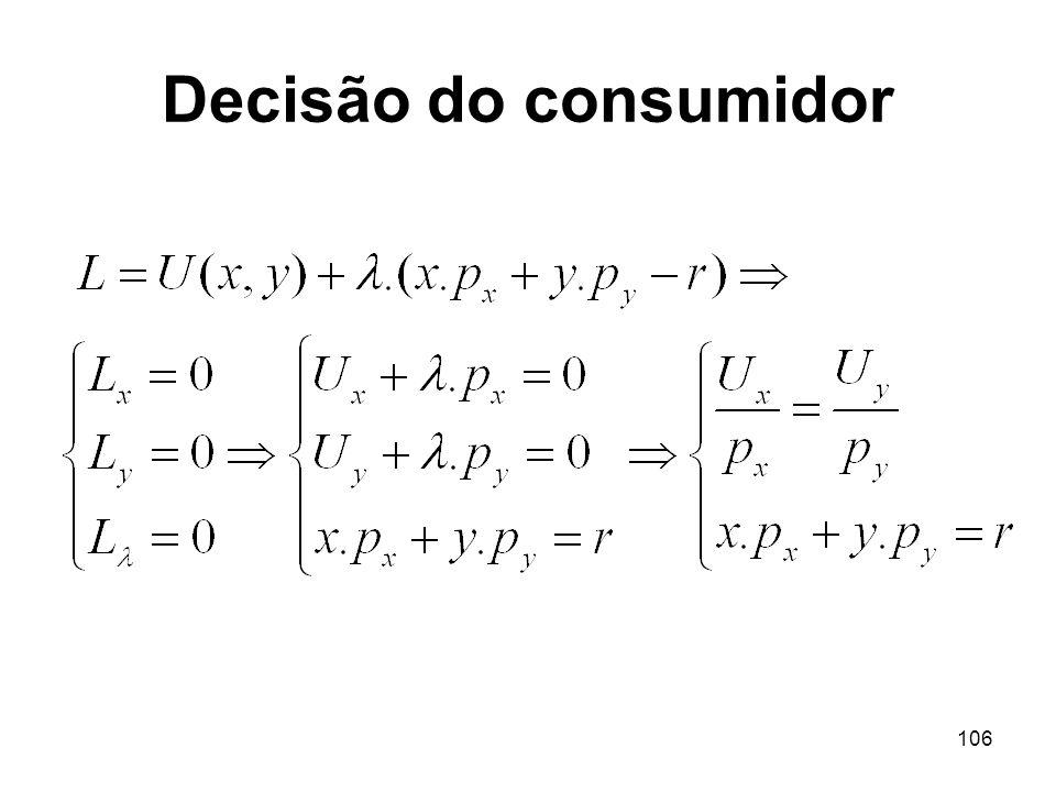 106 Decisão do consumidor