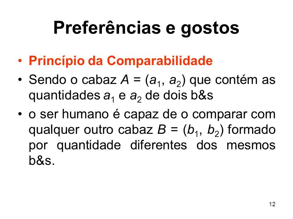 12 Preferências e gostos Princípio da Comparabilidade Sendo o cabaz A = (a 1, a 2 ) que contém as quantidades a 1 e a 2 de dois b&s o ser humano é cap