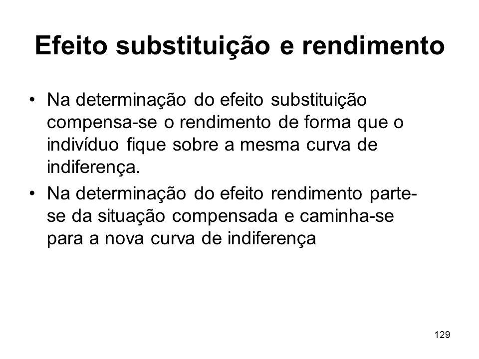 129 Efeito substituição e rendimento Na determinação do efeito substituição compensa-se o rendimento de forma que o indivíduo fique sobre a mesma curv
