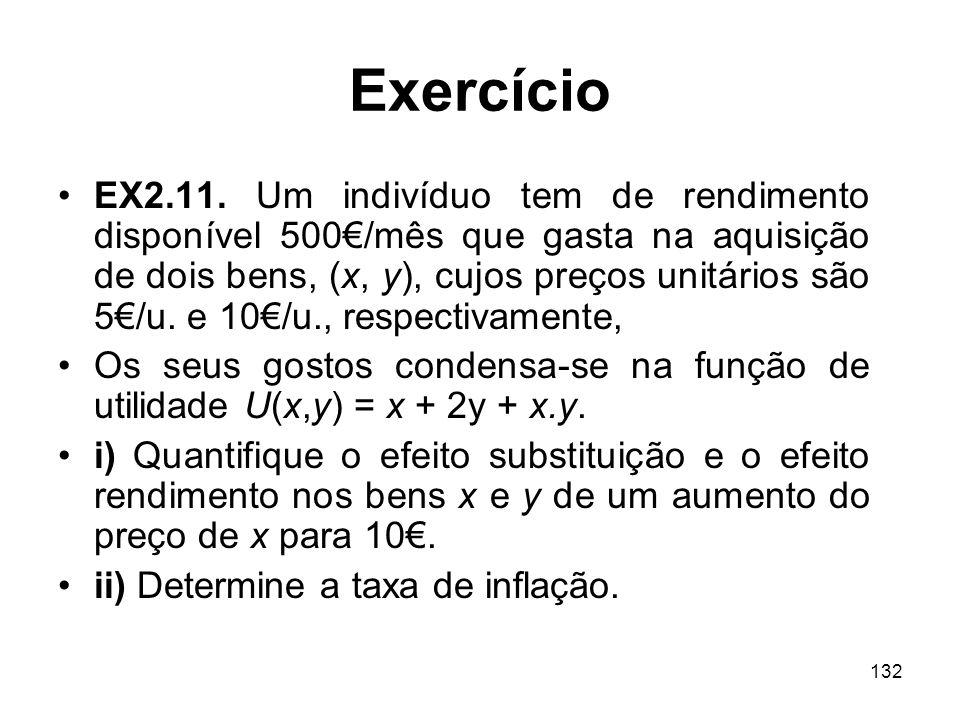 132 Exercício EX2.11. Um indivíduo tem de rendimento disponível 500/mês que gasta na aquisição de dois bens, (x, y), cujos preços unitários são 5/u. e