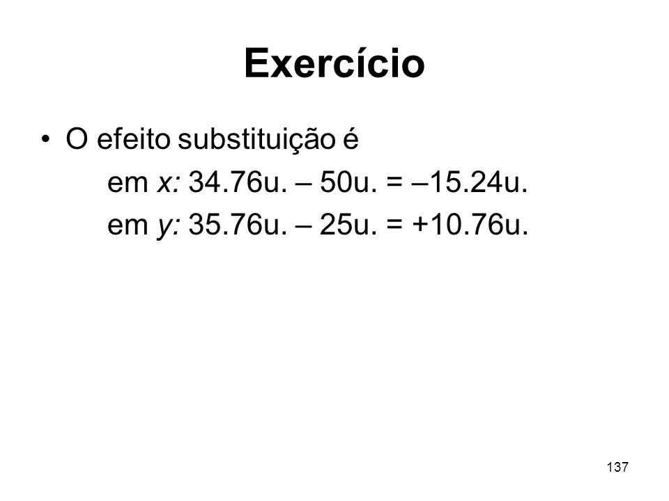137 Exercício O efeito substituição é em x: 34.76u. – 50u. = –15.24u. em y: 35.76u. – 25u. = +10.76u.