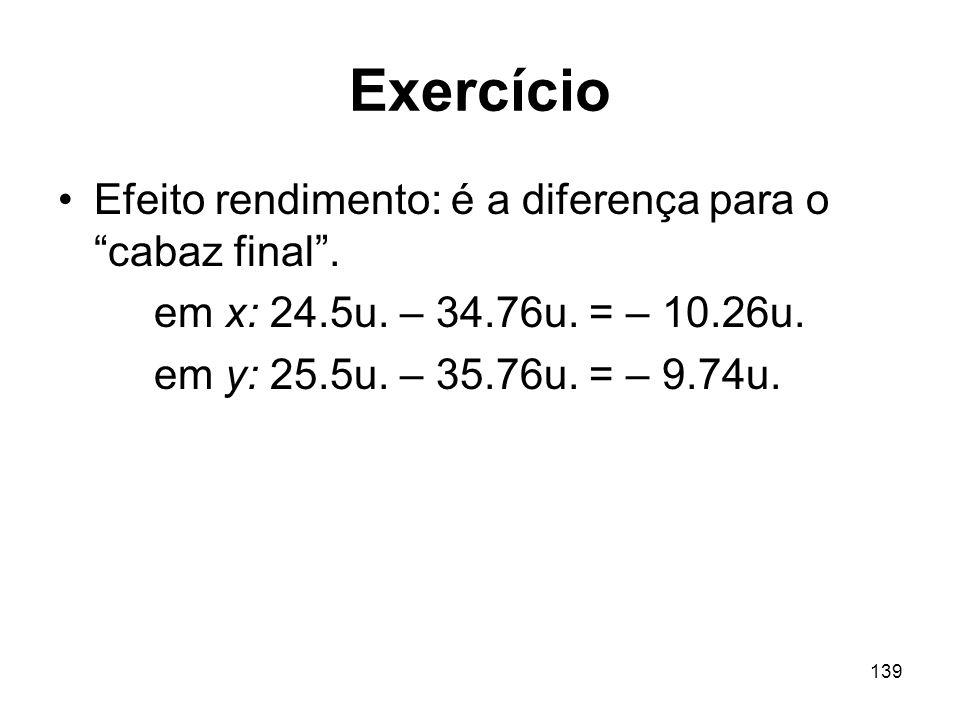 139 Exercício Efeito rendimento: é a diferença para o cabaz final. em x: 24.5u. – 34.76u. = – 10.26u. em y: 25.5u. – 35.76u. = – 9.74u.