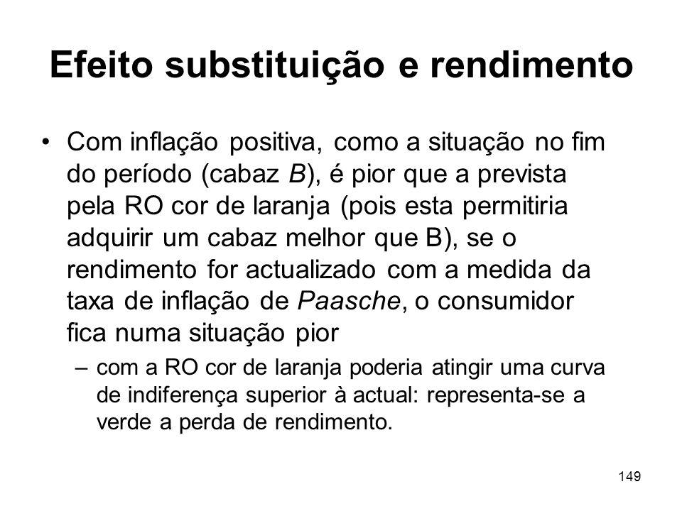 149 Efeito substituição e rendimento Com inflação positiva, como a situação no fim do período (cabaz B), é pior que a prevista pela RO cor de laranja