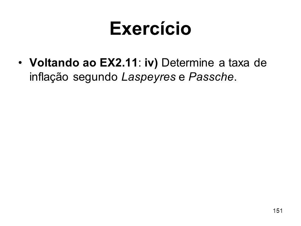 151 Exercício Voltando ao EX2.11: iv) Determine a taxa de inflação segundo Laspeyres e Passche.