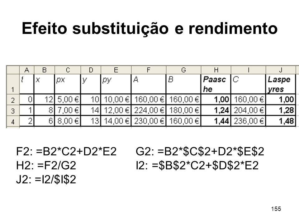 155 Efeito substituição e rendimento F2: =B2*C2+D2*E2G2: =B2*$C$2+D2*$E$2 H2: =F2/G2I2: =$B$2*C2+$D$2*E2 J2: =I2/$I$2